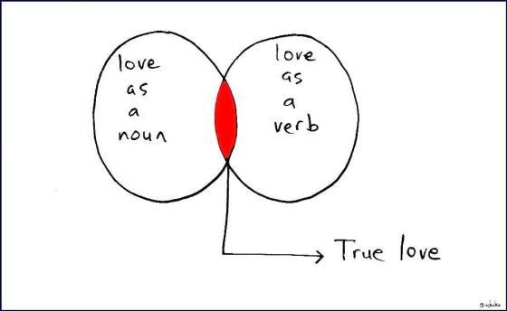 """""""True Love"""""""